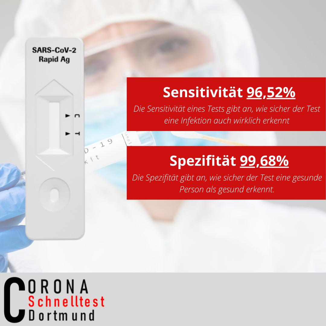 Coronaschnelltest in Dortmund - Antigentests zur Diagnostik des Coronavirus